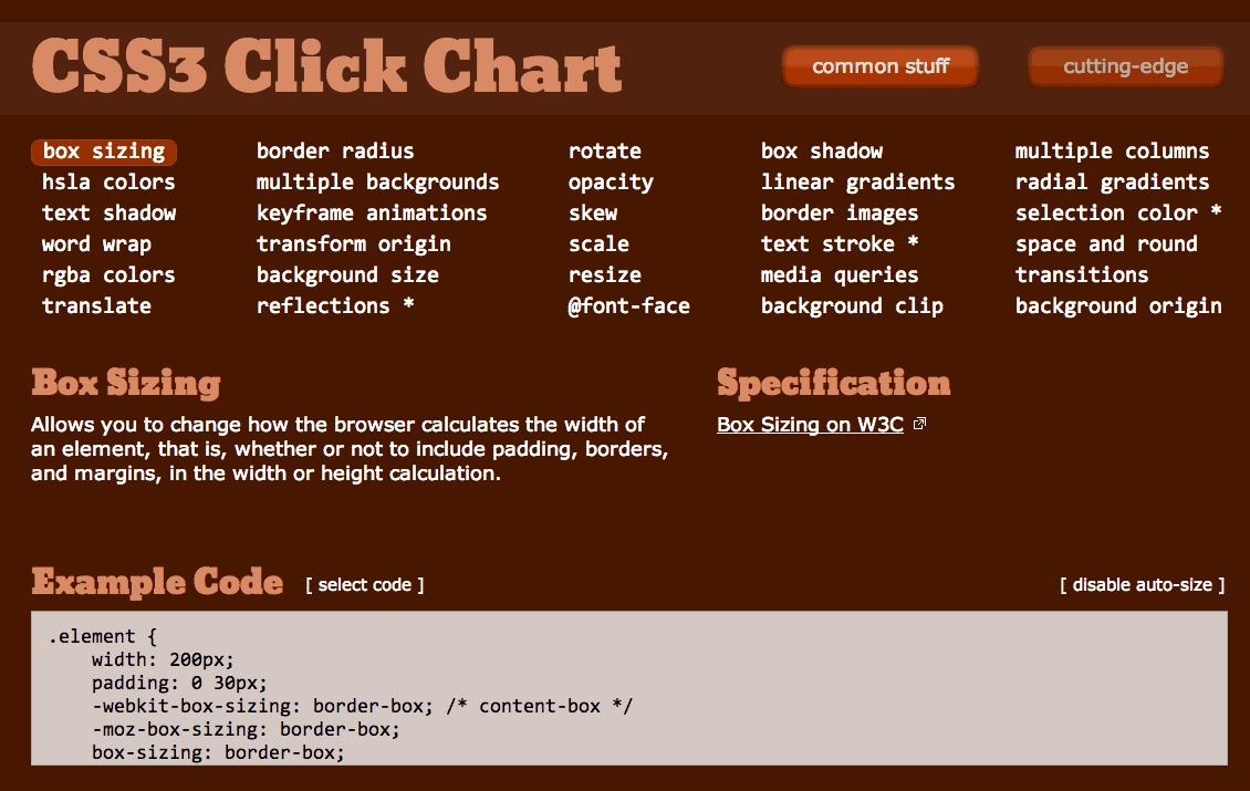 css3 click chart