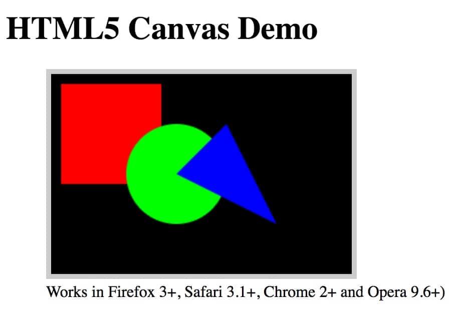 ตัวอย่างการวาดรูปด้วย HTML5 Canvas