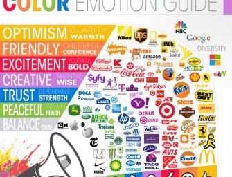 [Color Theory] การเลือกสีของแบรนด์เว็บไซต์ดัง ๆ ทั่วโลก