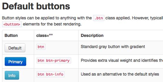 ตัวอย่างปุ่มจาก Twitter Bootstrap