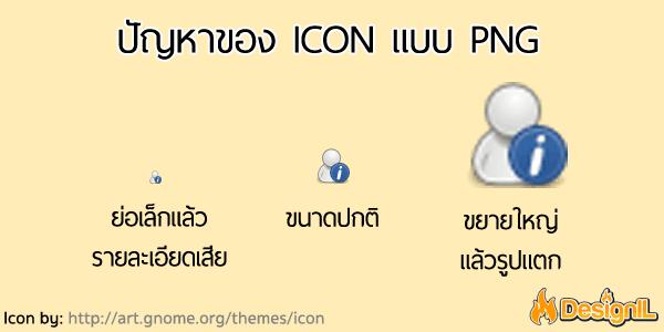ปัญหารูปแตกใน Icon แบบ PNG