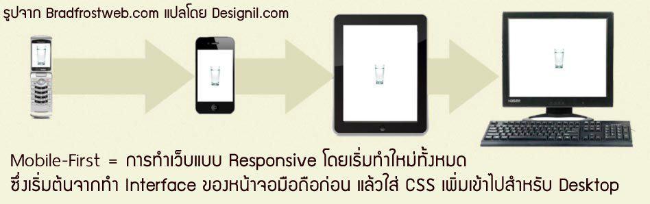 การทำเว็บไซต์ Responsive แบบ Mobile-First (คลิกเพื่อดูรูปใหญ่)