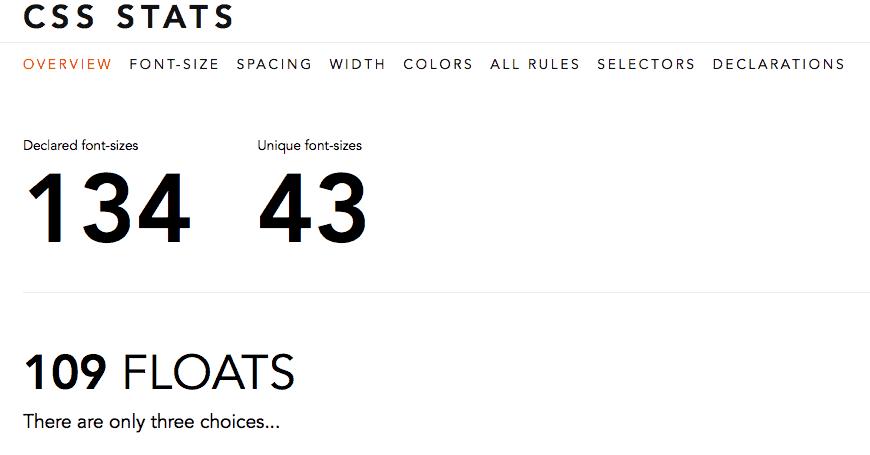CSS Stats