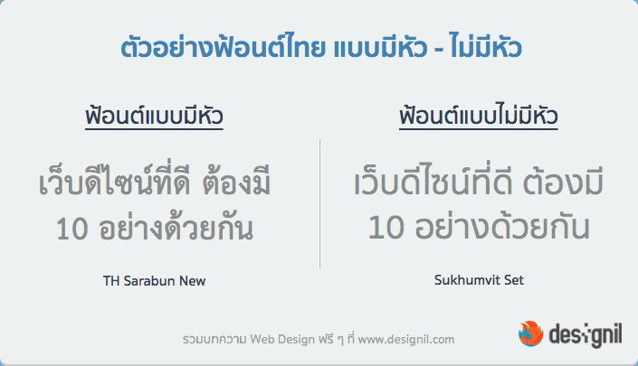 ฟ้อนต์ไทยแบบมีหัว กับฟ้อนต์ไทยแบบไม่มีหัว
