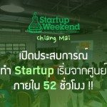Startup Weekend Chiang Mai 2014