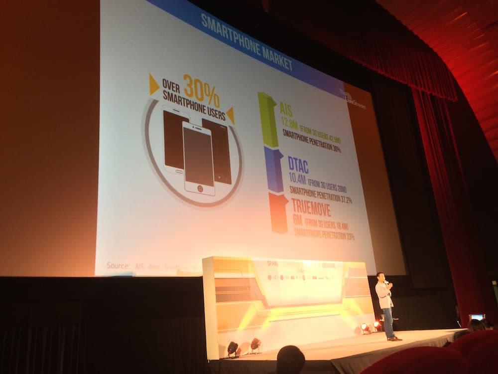 """""""คนใช้มือถือเพิ่มขึ้นอย่างมากในปีนี้"""" - Digital Outlook 2015"""