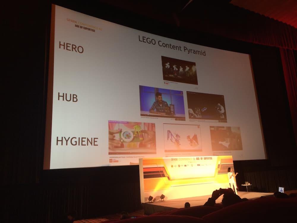 ตัวอย่างการทำ Hero, Hub, Hygiene ของ LEGO - Youtube Marketing
