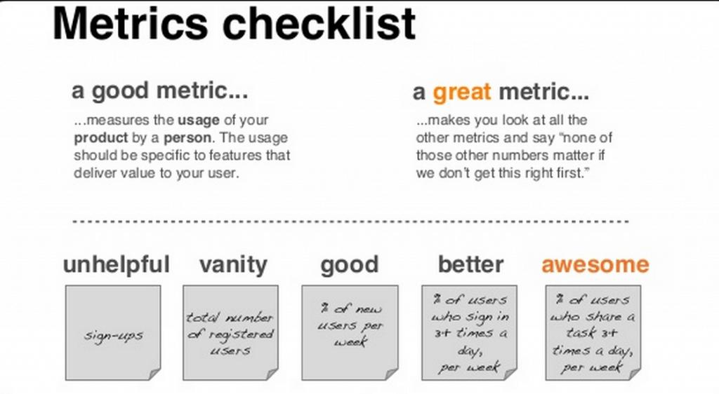 UX metrics checklist