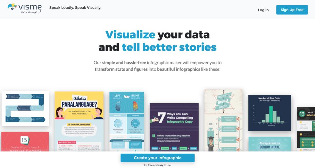 เว็บไซต์ visme สร้าง infographic ออนไลน์แบบฟรีๆ