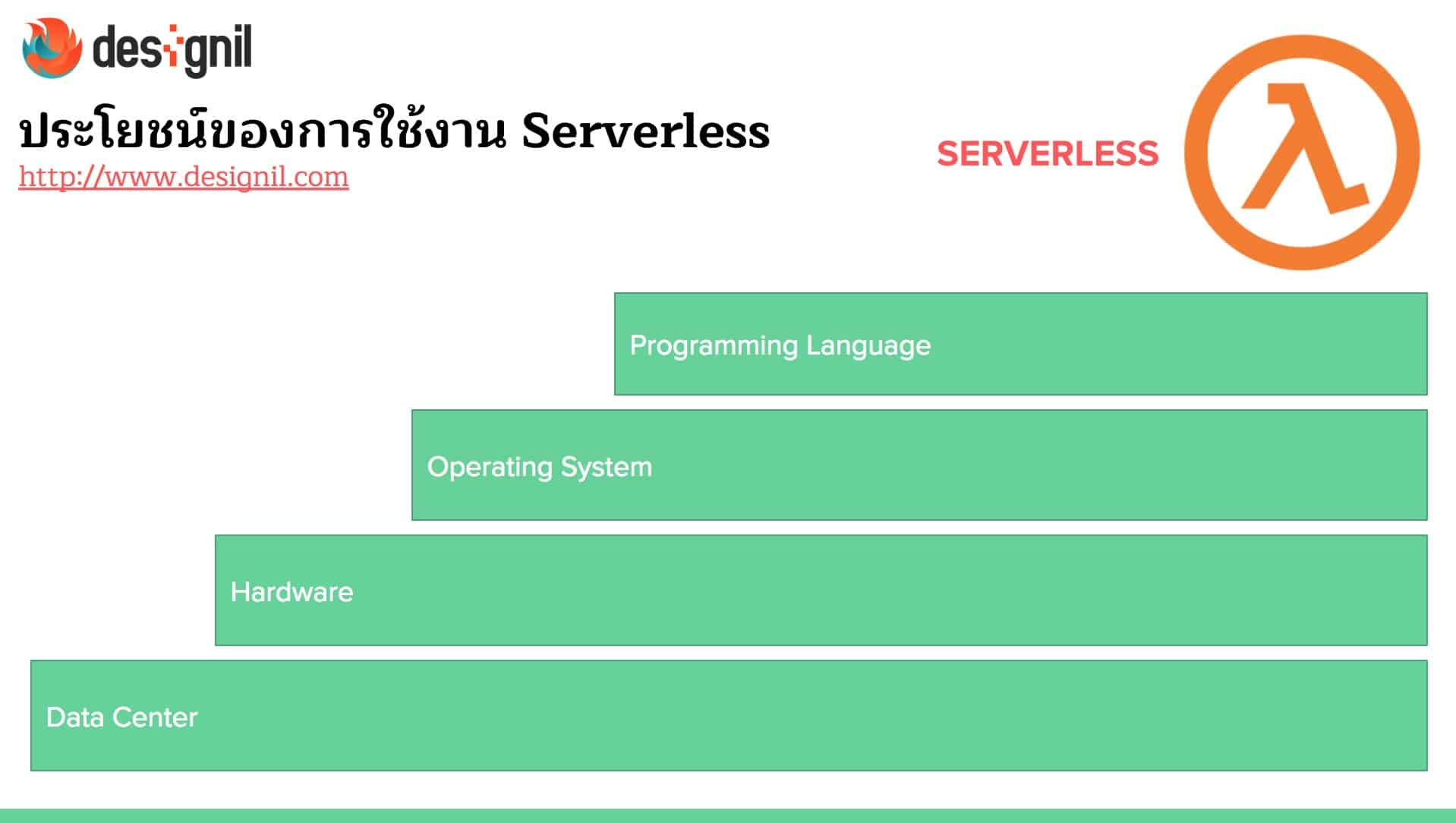 serverless-benefits.jpg