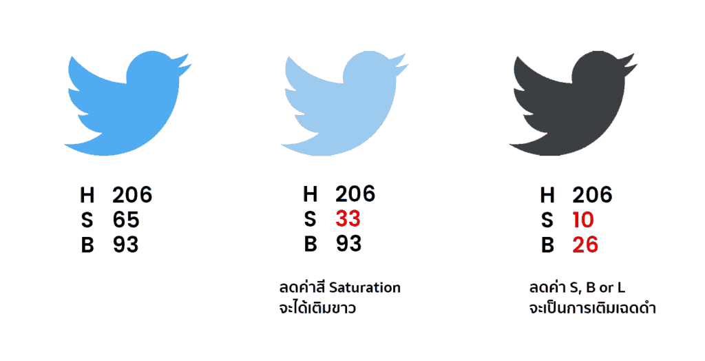 Twitter logo with HSB color
