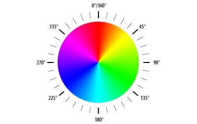 ทฤษฎีสี hsl color wheel