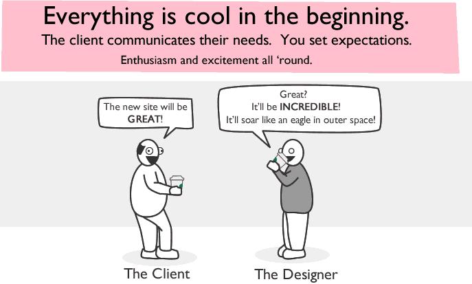 Web design comic page 2