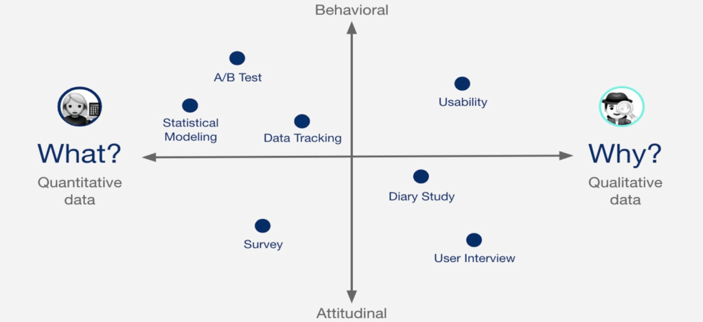 what why framework