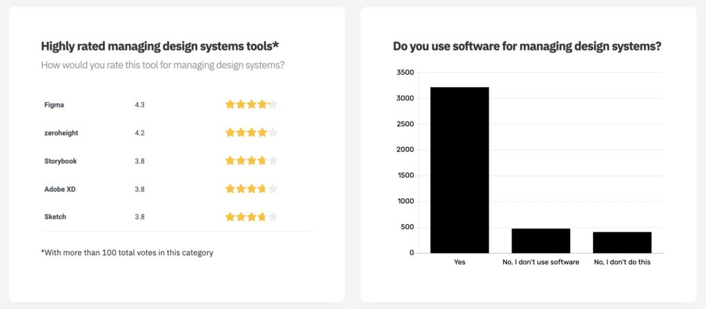 design system design tool