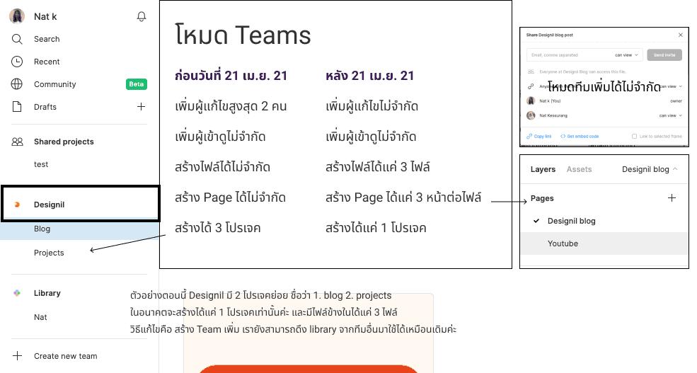 teams figma - free