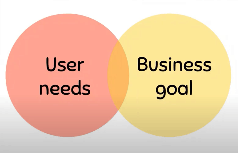 ux business