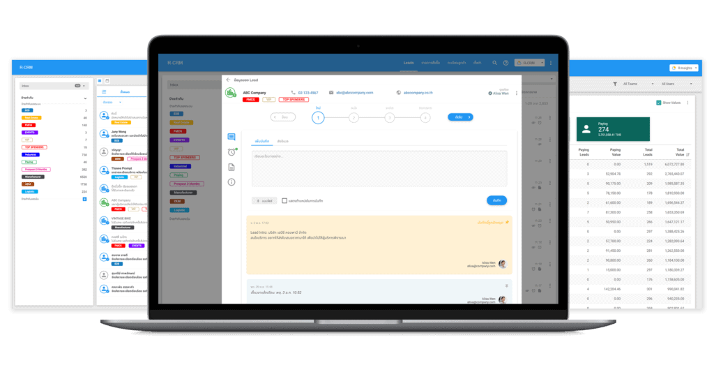 R CRM system by Readyplanet