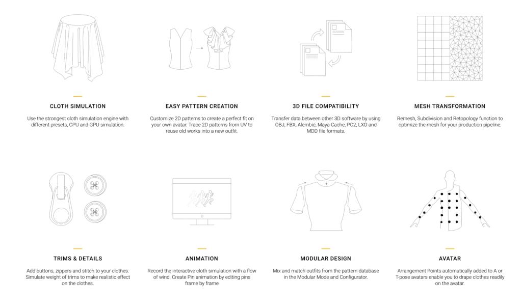 สอนใช้โปรแกรม marvelous designer เรียนแฟชั่นดีไซน์ออนไลน์