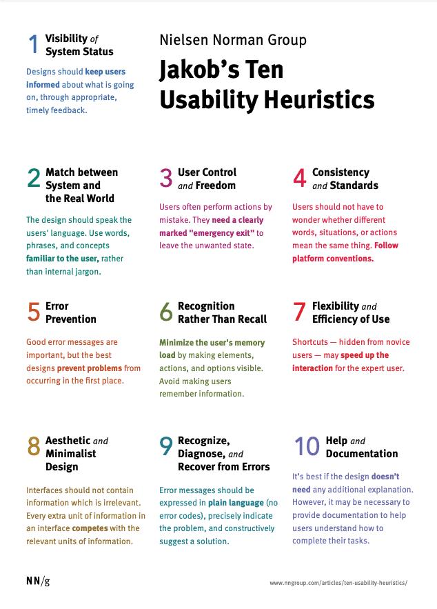 Jakob usability poster