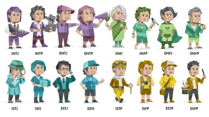 help you figure out your mbti personality type