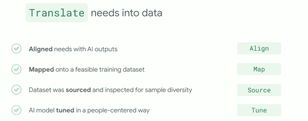 translate into data -  Data collection