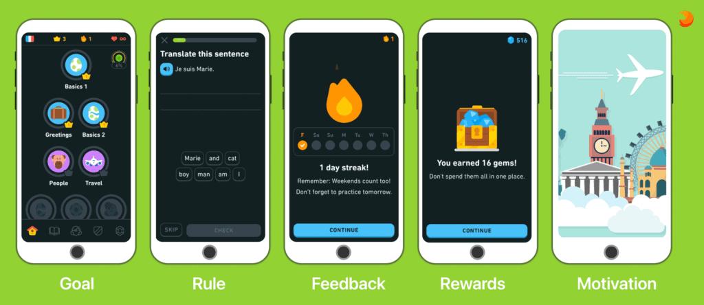 Duolingo gamification
