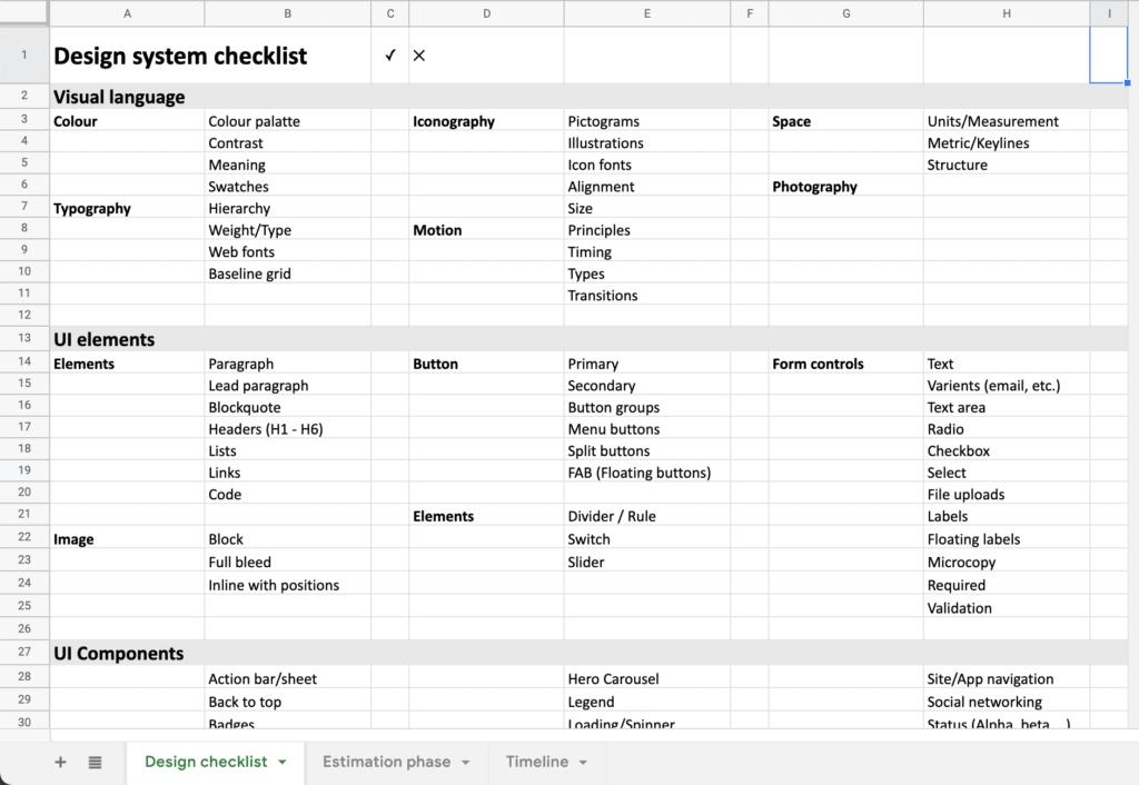 design system checklist - estimation