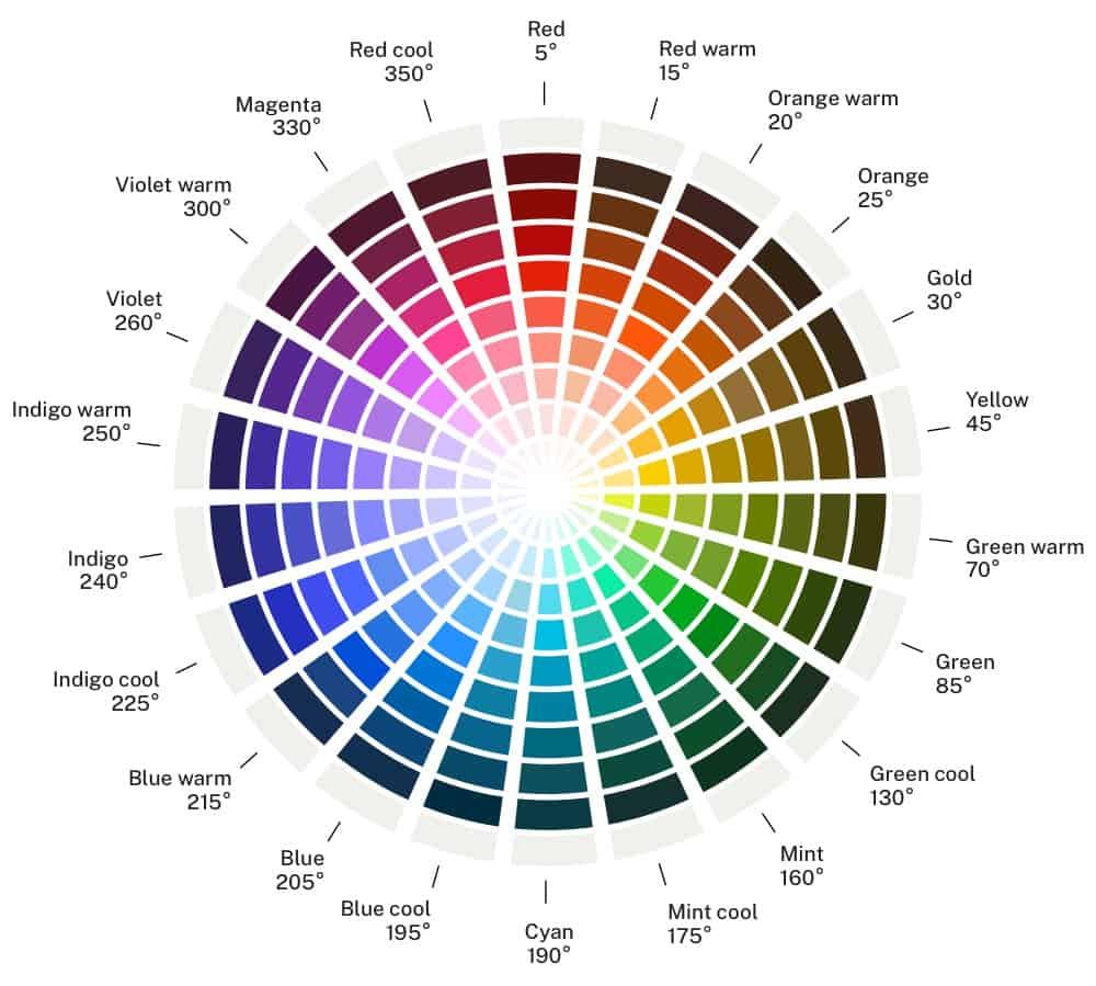 uswds vivid color wheel 2.6.0